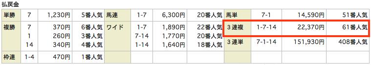 スクリーンショット 2015-06-02 12.28.15