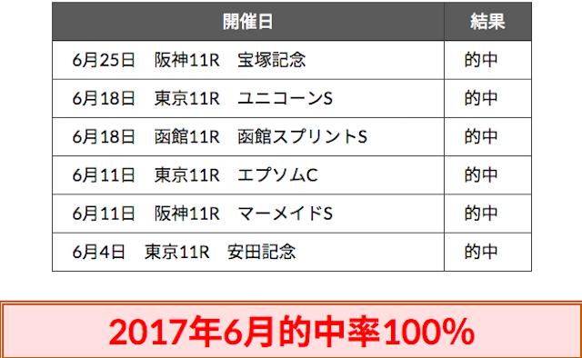 mitsuya0005
