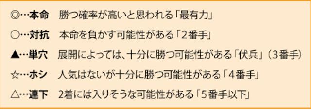 sigoku006