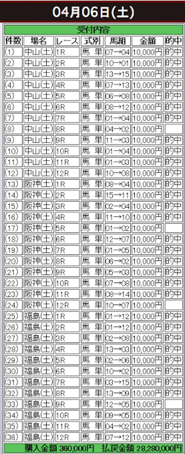 keibar9482