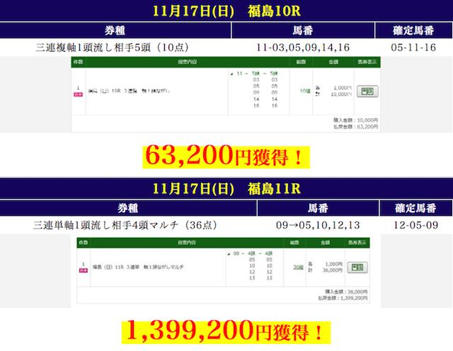 237万円獲得(ケイモリ) 的中実績画像