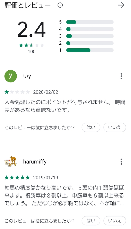 SIVAを利用したユーザーの口コミ