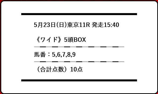 穴党ピカイチ無料予想5月23