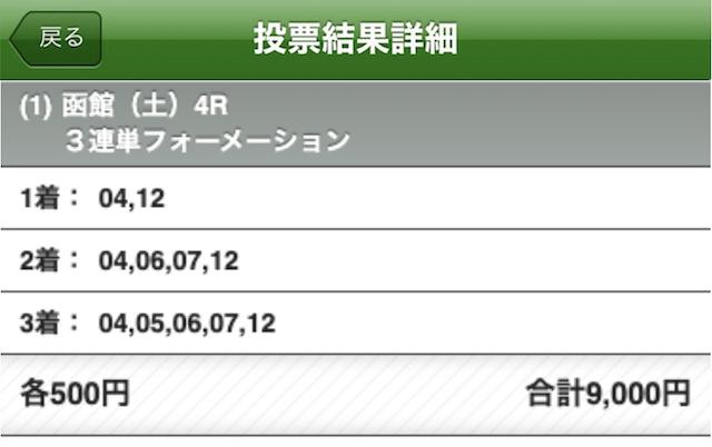 エッジ 有料予想 7月3日 函館4R 投票画面