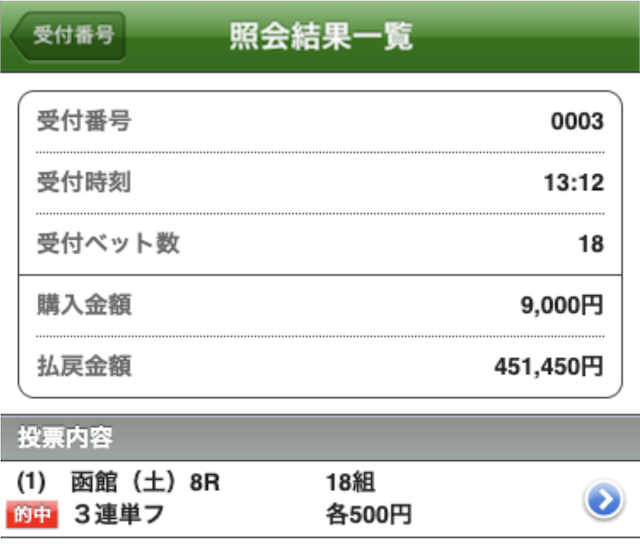 エッジ 有料予想 7月3日 函館8R 結果